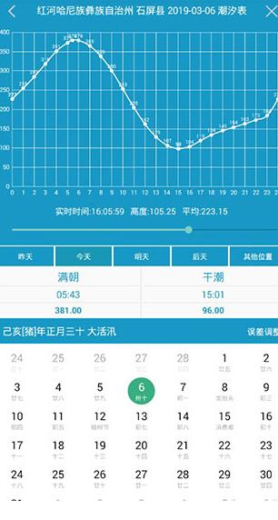 全国潮汐表app