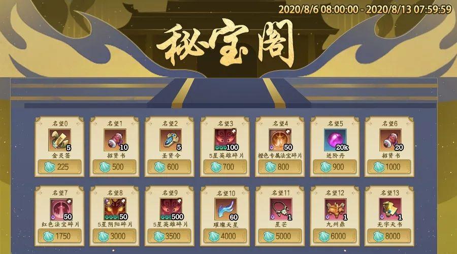 千秋辞秘宝阁首次上线,8月6日更新活动内容介绍[多图]图片2